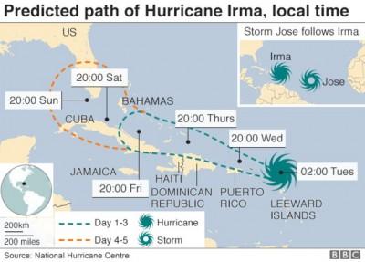 rota do furacão irma